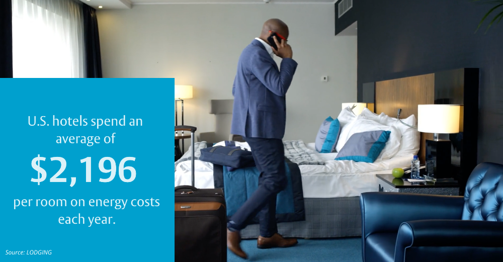 $2,196 on energy costs per guestroom a year-1